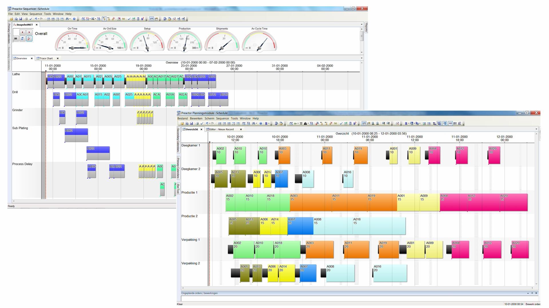 Eigenschappen van planningsoftware